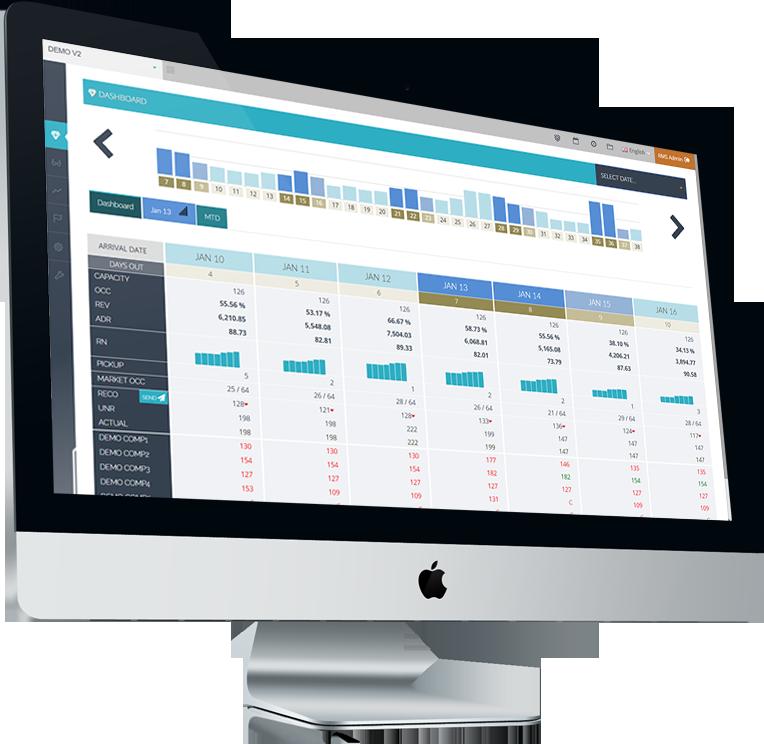 Revenue Management System Price Optimiser For Protel Pms