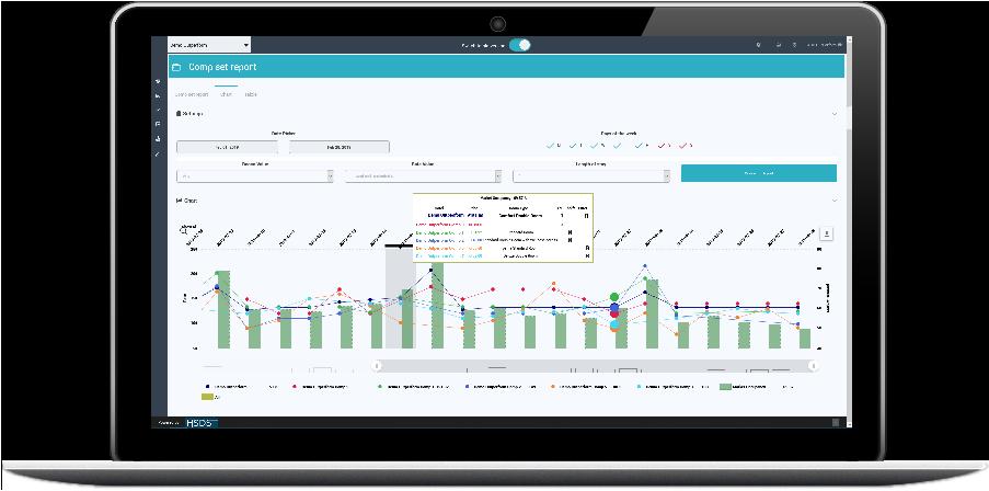 hotel revenue management system, chart, marker informer